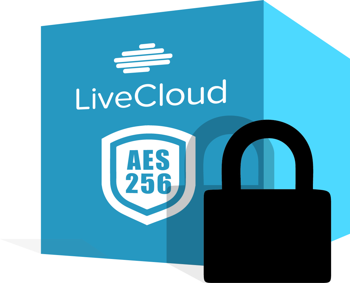 LiveCloud Security AES 256